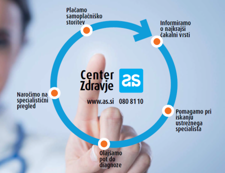 Center Zdravje AS